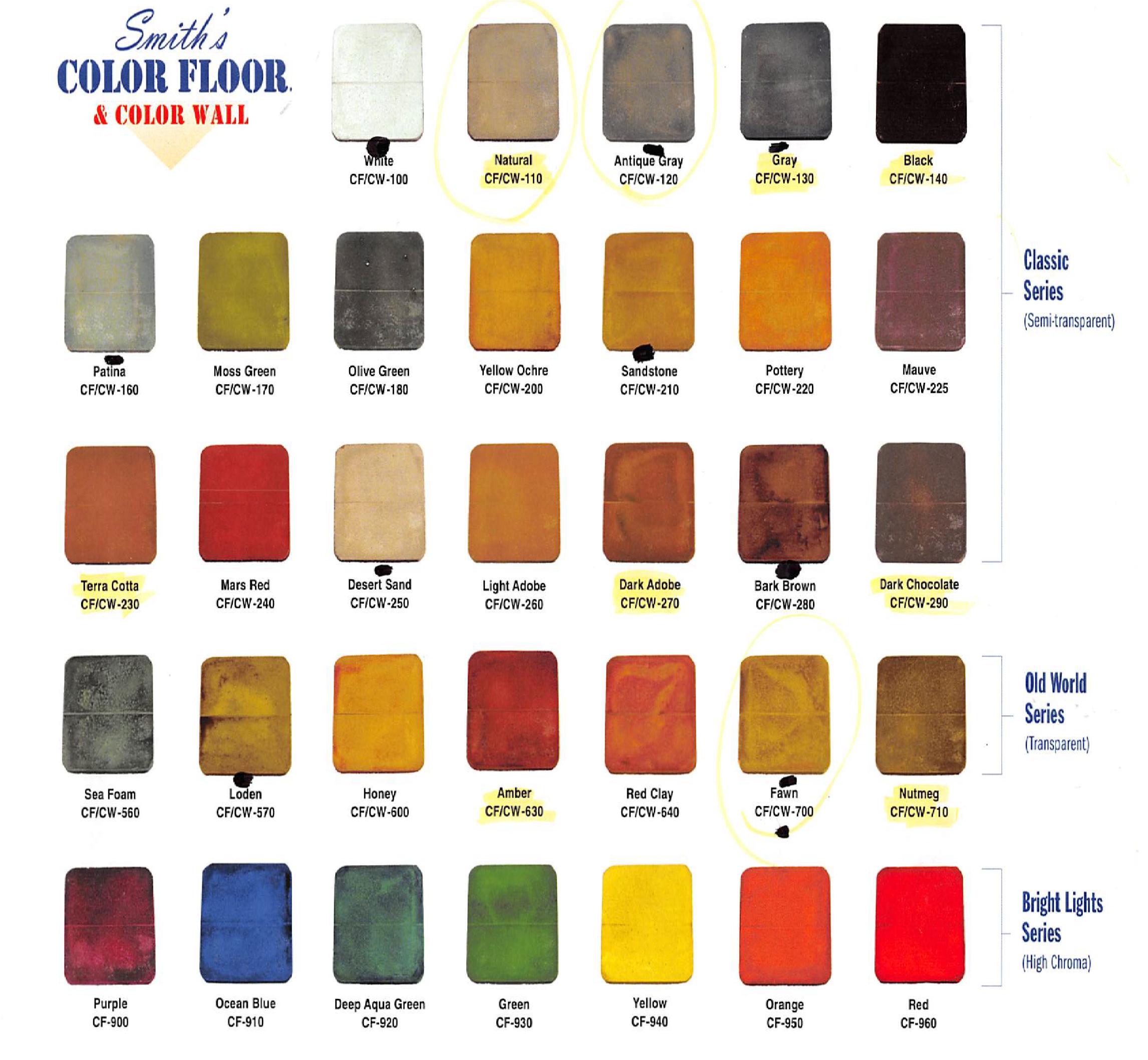 Colores - Oxido Smiths